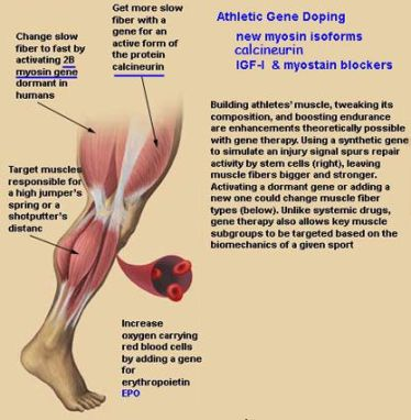 athleticgenedoping_1