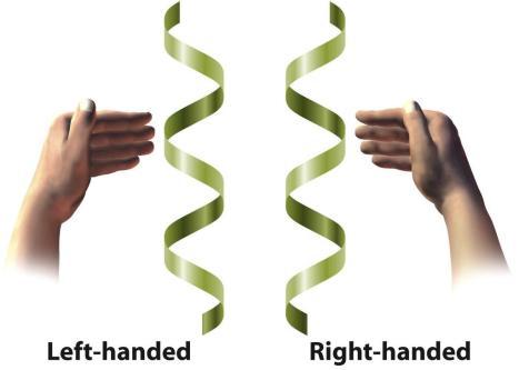 CRISPR - DNA handedness