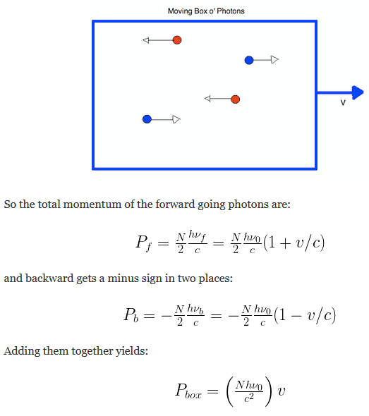 Moving Box of Photons
